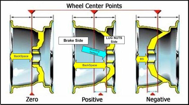 20 Inch Vossen Wheels Help Page 3 Xoutpost